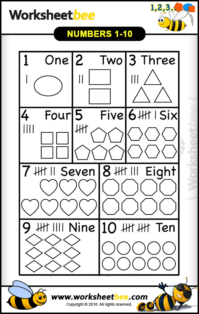 picture regarding Printable Numbers 1-10 named Figures 1 in direction of 10 within Styles Printable Worksheet - Worksheet Bee