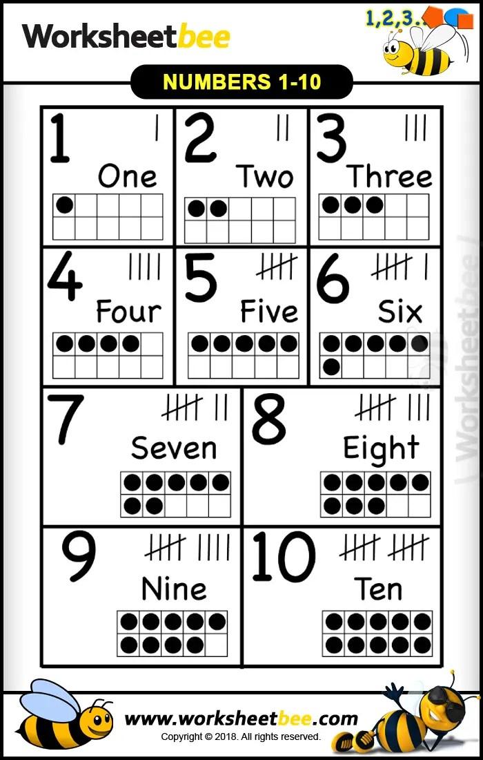 photo regarding Numbers 1-10 Printable referred to as Printable Worksheet Quantities 1 10 - Worksheet Bee
