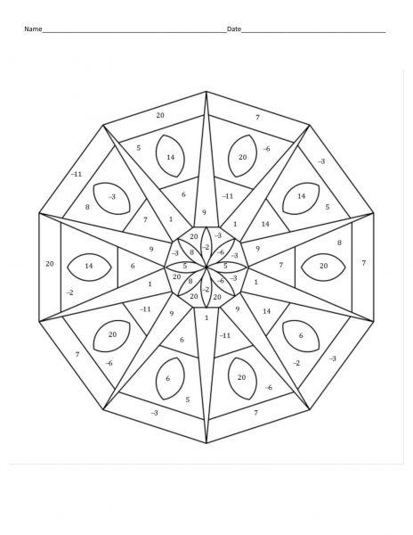 Worksheet Multiplying Polynomials