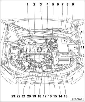 Audi A3 Spare Parts Diagram | Reviewmotorsco