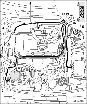 Audi Workshop Manuals > A3 Mk2 > Power unit > 4cylinder TDI unit injector engine (20 ltr 4
