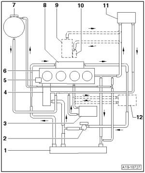 Audi Workshop Manuals > A3 Mk2 > Power unit > 4cylinder TDI engine (20 ltr 4valve mon
