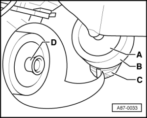 Audi Workshop Manuals > A4 Mk1 > Heating, ventilation, air conditioning system > Heating, air