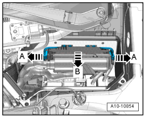 Audi Workshop Manuals > A4 Mk3 > Power unit > TDI injection and glow plug system (6cyl 27ltr