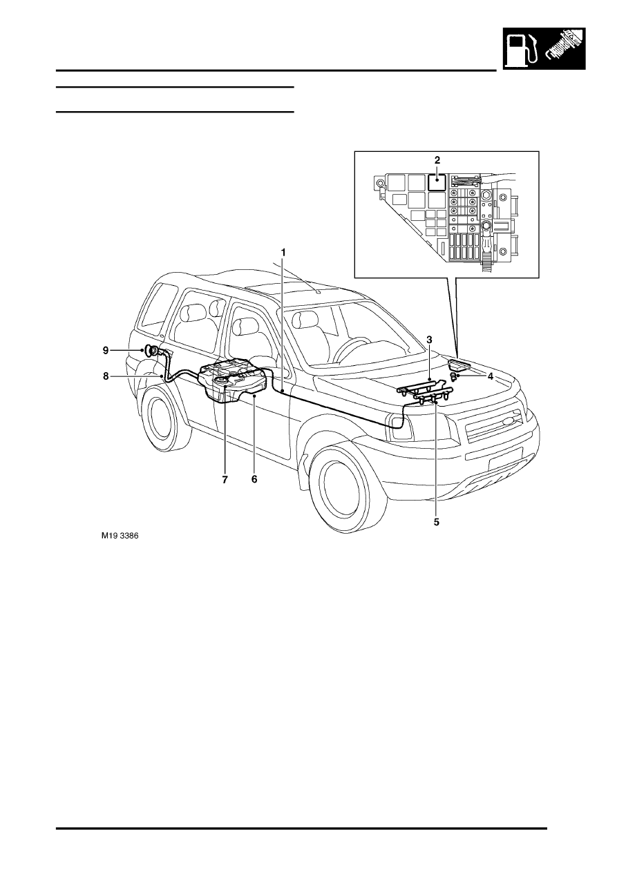 Land Rover Workshop Manuals Gt Freelander System