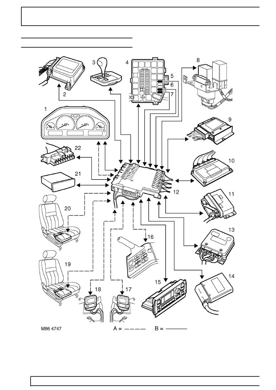 Land Rover Discovery Ii Sensor Diagram 2004 Series Alarm System Block
