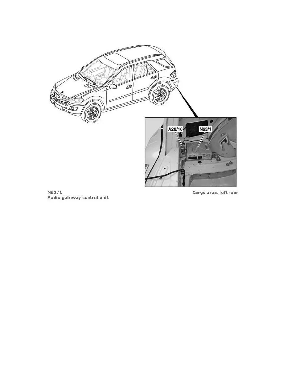 Mercedes benz workshop manuals > gl 320 cdi 164 822 v6 3 0l dsl