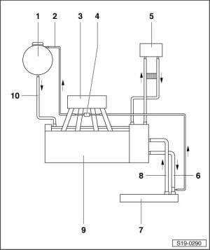 Skoda Workshop Manuals > Fabia Mk1 > Power unit > 1455
