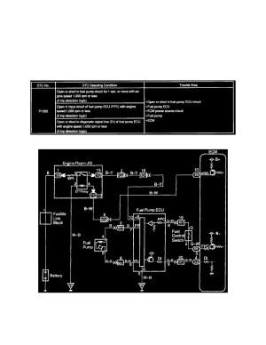 100 Series Landcruiser Wiring Diagram Fuel Pump | Wiring