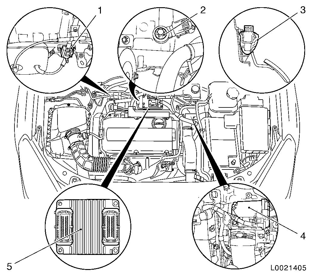 Opel Astra H Fuse Box Diagram Fuses And Relays Box