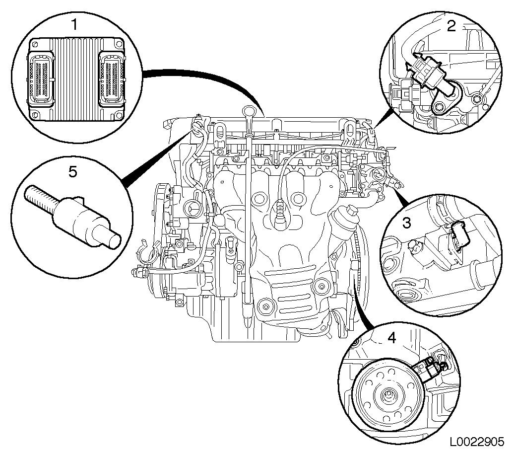 Opel Astra H Fuse Box Diagram