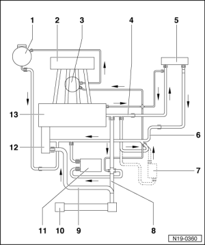 Volkswagen Cooling System Diagram Within Volkswagen Wiring And Engine   IndexNewsPaperCom