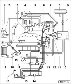 Vw Golf Turbo Engine Diagram  wiring diagrams image free