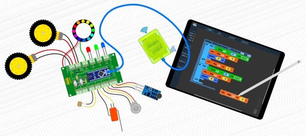 PGLU Arduino und Neopixel Projekte