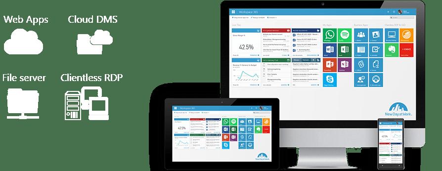 Clientless RDP: Desktop in your browser - Workspace 365