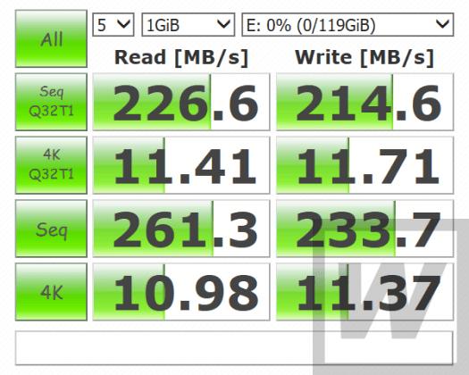 Sandisk Extreme Pro 128GB