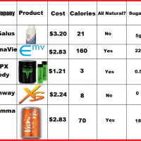 MLM Energy Drinks: Cost and Quality Comparison