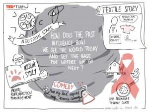 TEDxTUM erste Teil des Events
