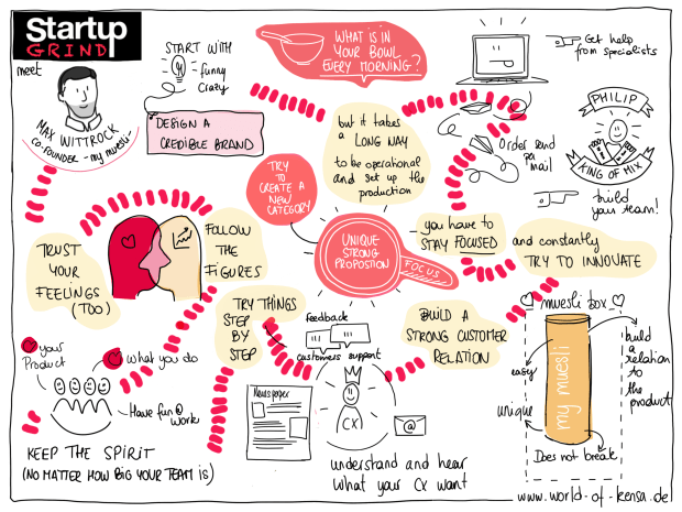 Sketchnotes Max Wittrock by Startup Grind