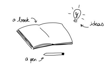 material to make sketchnotes
