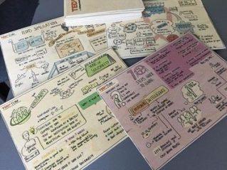 Sketchnotes als Postkarten - Dankeschön für Speakers