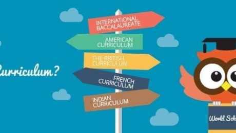 Curriculum-Choice-Signs