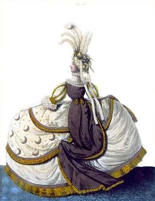 Gallery of Fashion. Neoclassical fashion. Jane Austen costume. Empire fashion. Eighteenth century clothing.