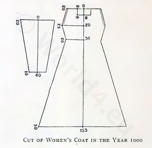 Middle Ages fashion history. Coat Sewing Pattern. Medieval dresses. Dark ages clothing