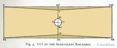 Ancient Egypt costumes. Cut of the Sleeveless Kalasiris.