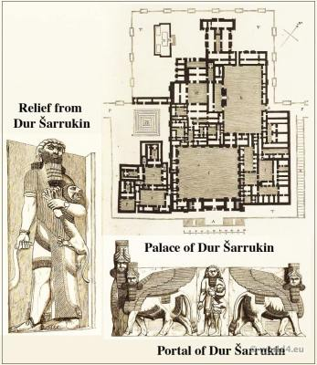 Palace of Chorsabad, Dur Šarrukin. Relief and Portal from Chorsabad. Ancient assyrian culture.