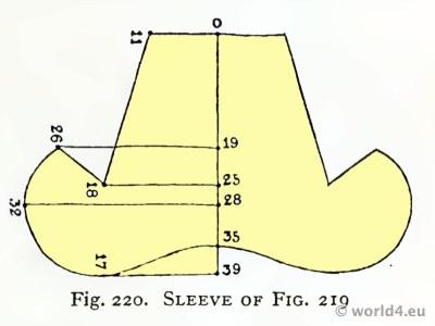 15th century sleeve pattern. Male coat. German Costume History.