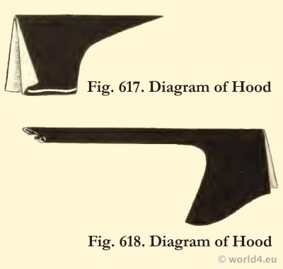 Diagram of Hood. Medieval 15th century headdresses. Fashion Burgundy court dresses. Hennin.