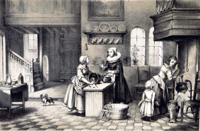 Dutch kitchen, 17th century Interior, furnishing, costumes.