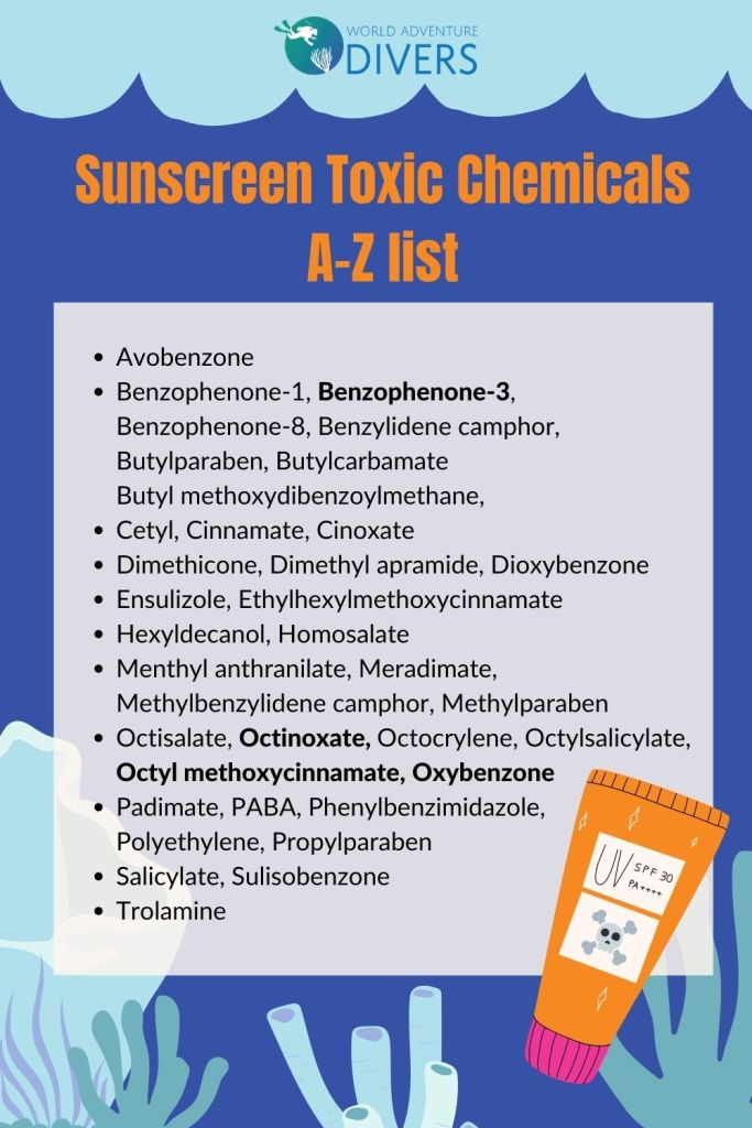 Sunscreen Toxic Chemicals A-Z list