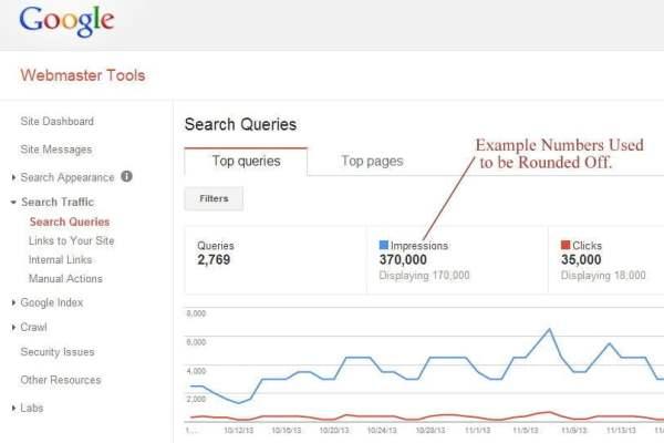 GWT  SEO - Google Webmaster Tools