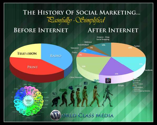 Marketing Info