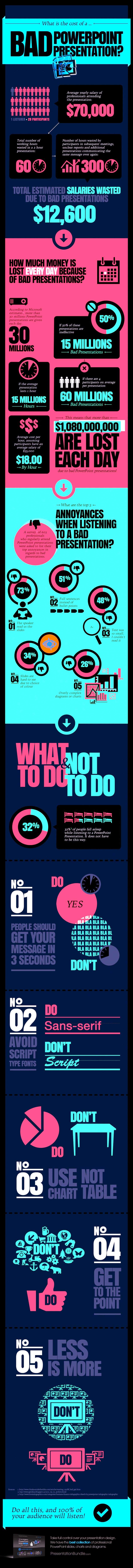 PowerPoint-Designer-Company