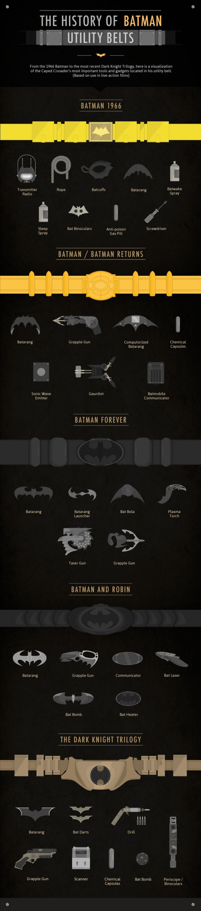 batman belt physics