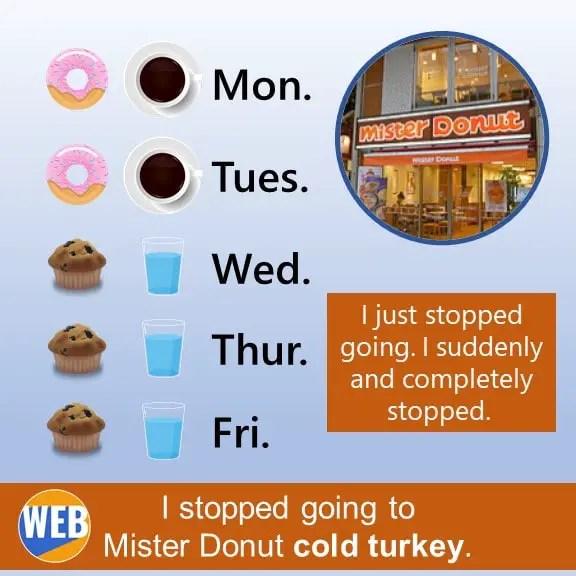 English idiom - Go Cold Turkey