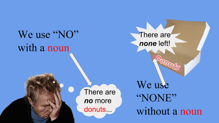 How to use No & None