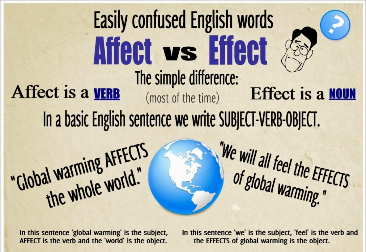 English vocabulary - Affect VS. Effect