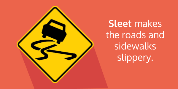 slippery Weather Vocabulary