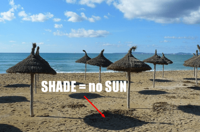 Learn the meaning of the English word shade