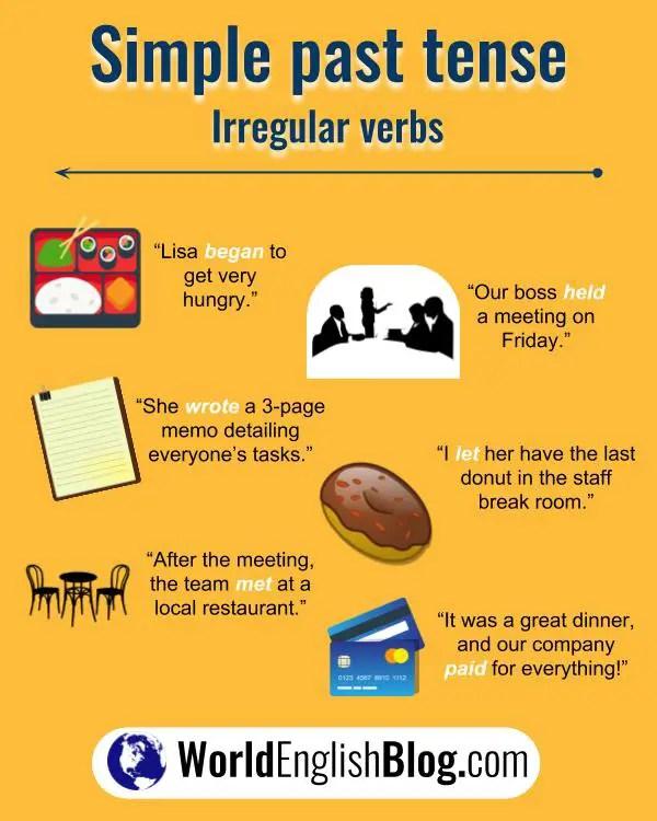 English irregular verb examples