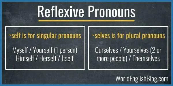 Learn English grammar Reflexive pronouns