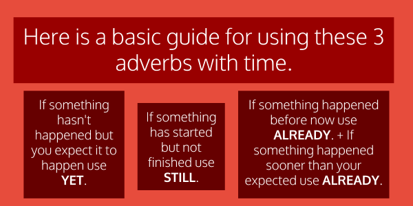 Here is a basic guide for using the adverbs Yet Still Already.