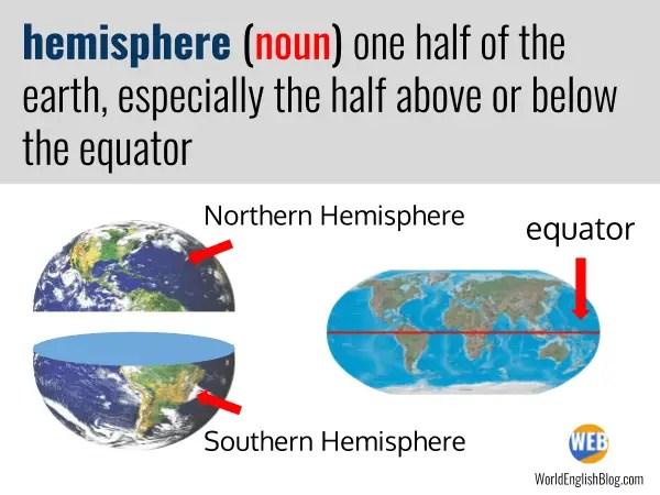 hemisphere definition