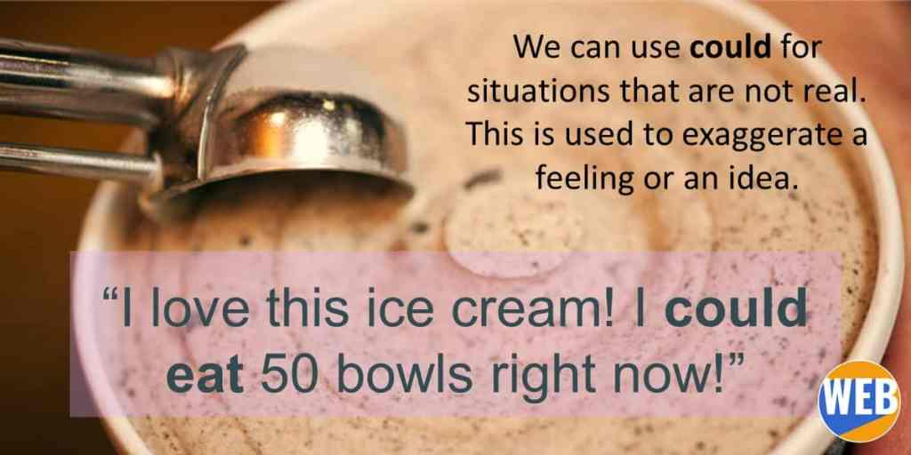 I could eat 50 bowls right now! English modal verb could