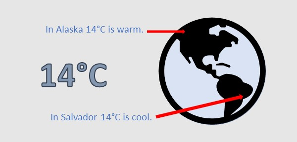 English Adjectives Fact or Opinion Adjectives like warm and cold are relative.
