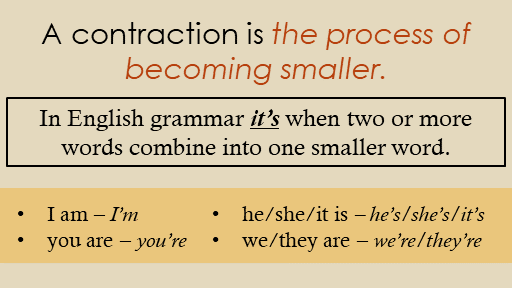 To BE contractions English pronunciation